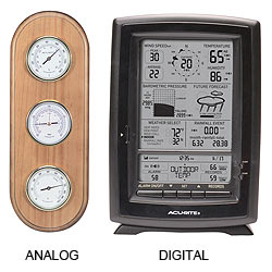 What is a Weather Station? | AcuRite - 17.8KB