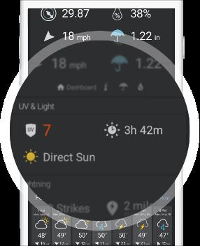 My AcuRite App UV Scale